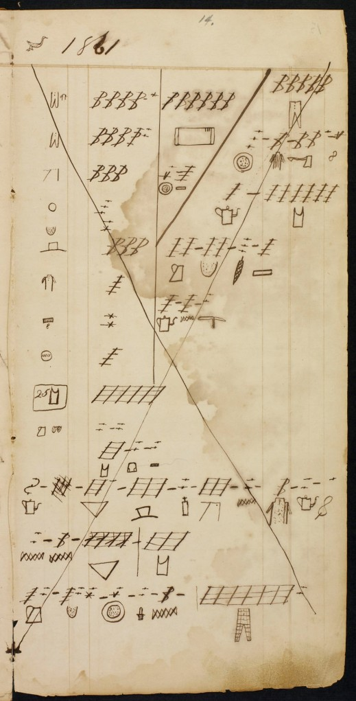 A colour reproduction of a page covered in a mix of symbols and markings. Some are clearly recognizable as everyday objects: pants, an ax, a coffee pot.