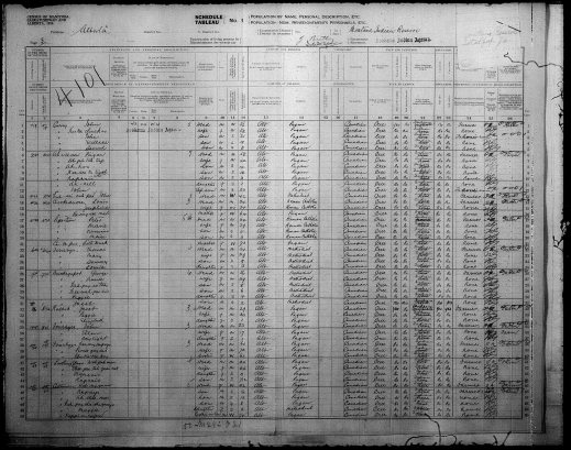 "Census chart titled ""Schedule No. 1—Population by Name, Personal Description, Etc."" with handwritten entries for each of the columns. Columns include personal description, place of habitation, religion, place of birth, citizenship, race and language, education, and profession. Each row is a separate household."