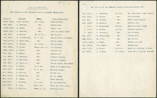 Photograph of two pages showing a list of injured workers treated at the Montreal General Hospital in 1907.