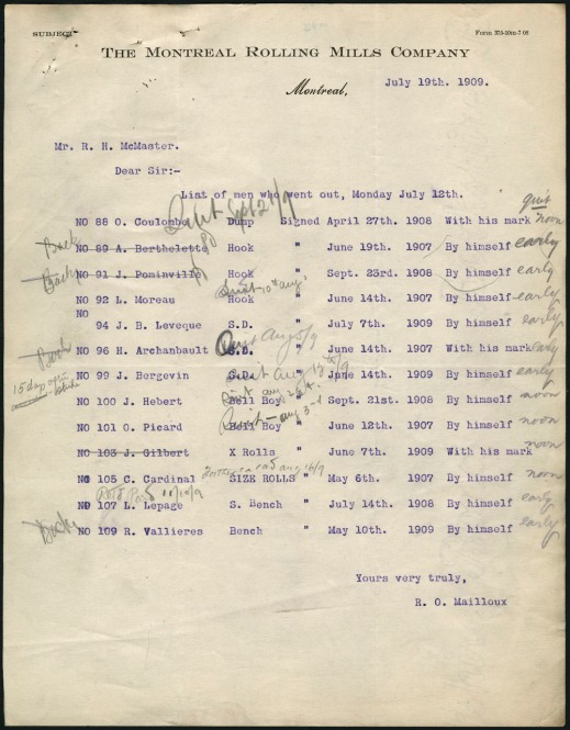 Document showing a list of workers on strike in 1909.
