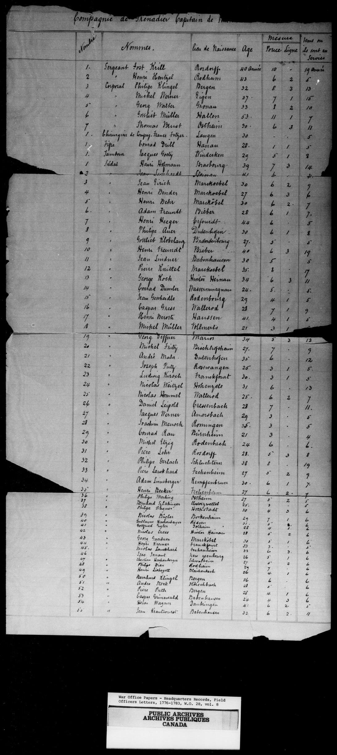 Canada and the German mercenaries of the American Revolution