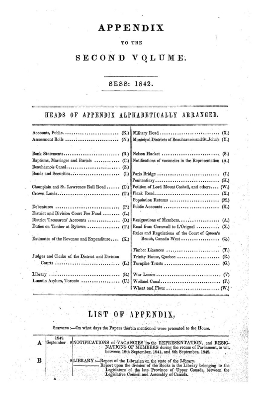 A typed page with the following title: Appendix to the Second Volume, Session 1842. After is a list of headings in the Appendix, alphabetically arranged.