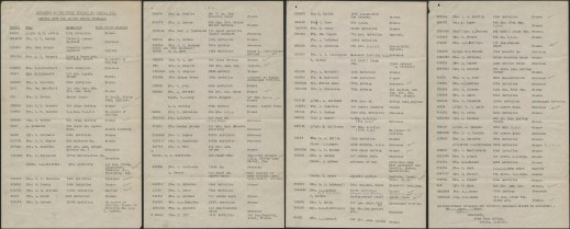 Four typewritten pages listing Stelco workers who went to fight in the First World War (1914–1918).