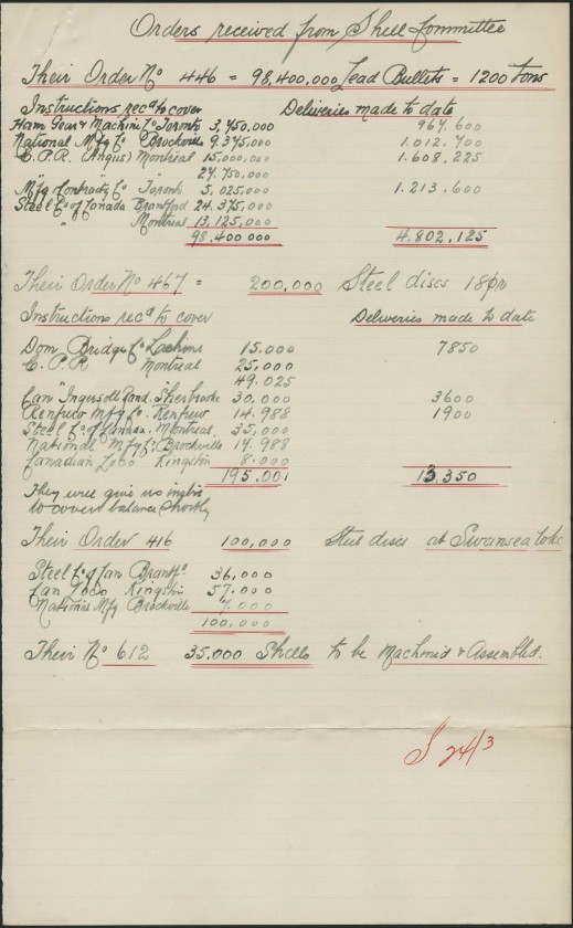 Handwritten list of orders sent by the Imperial Munitions Board, in black text with some red underlining, listing the number of shells produced by various industrial facilities in Canada.