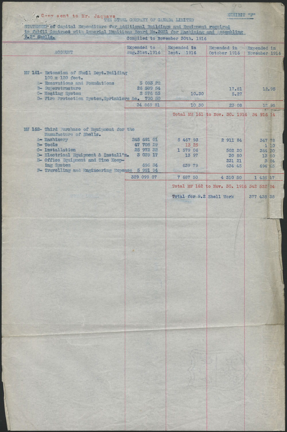 Table listing, in blue and red text, Stelco's capital expenditures for the construction of new plants and the acquisition of additional equipment.