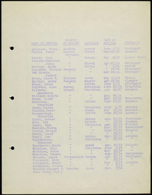 Typed list indicating the names, origins and location of settlement for some families directed by the Western offices.