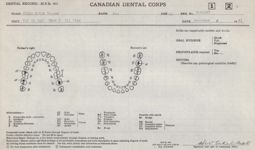 Medical document that shows a schematic view of upper and lower teeth, with annotations indicating missing teeth and dental work.